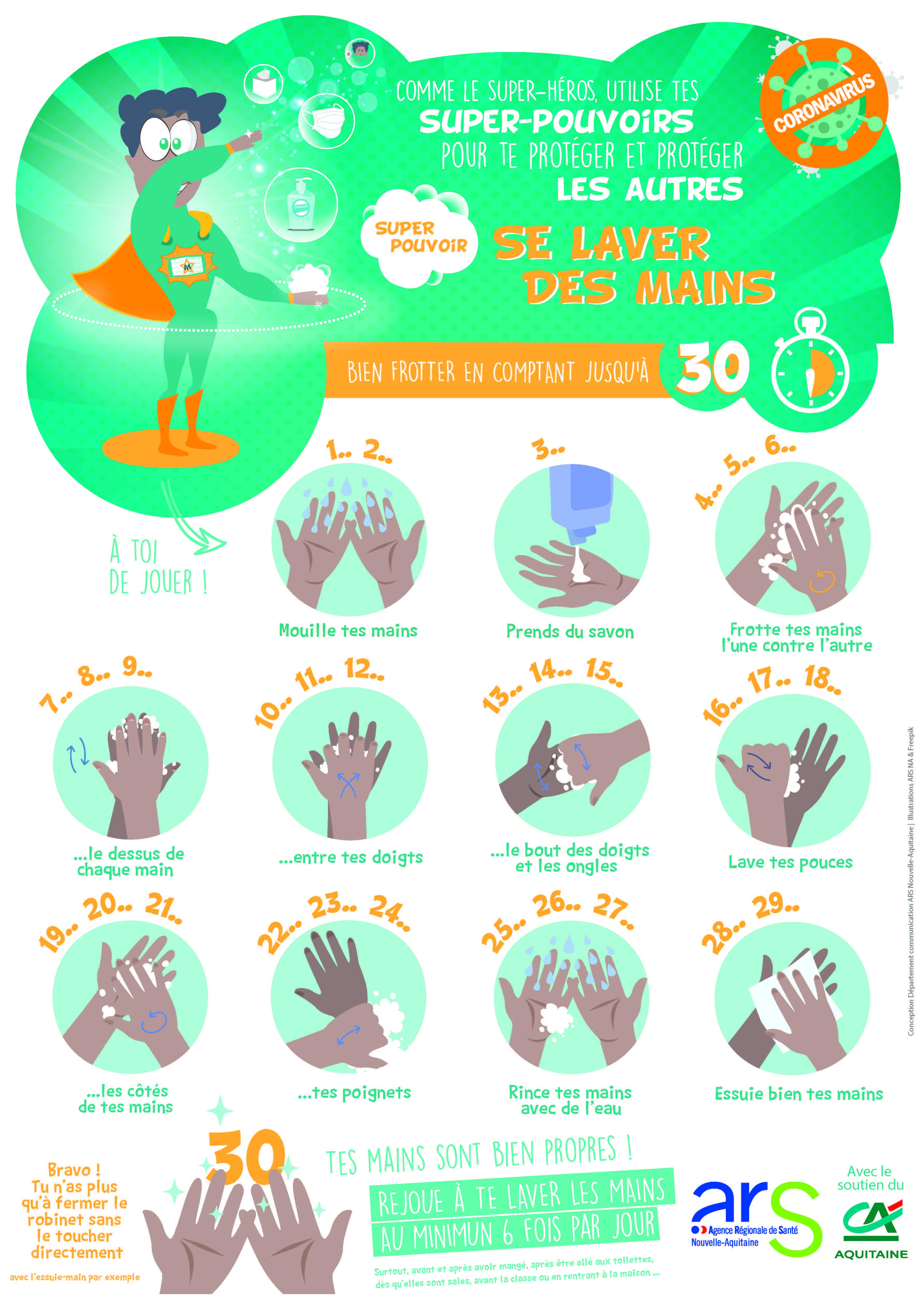 Education des enfants aux gestes barrières en colonie de vacances
